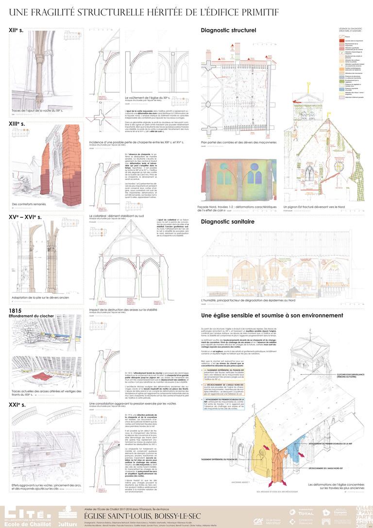 Sterenn Architecture - EGLISE_BOISSY_LE_SEC_Panneaux_A0-5.jpg